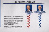 Tough break for President Obama