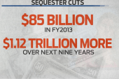 More Sequester cuts on the horizon this fall
