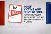 In-depth look at rape on America's campuses