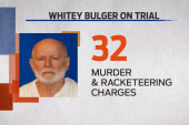 Jury continues to deliberate Whitey Bulger...