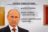 Effects of Ukraine crisis felt globally