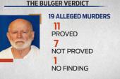 Jury finds Whitey Bulger involved in 11...