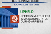 SCOTUS strikes down three parts of Arizona...