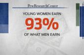 Women breadwinners, guys who can't handle it