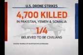 Do drone strikes create more terrorists...