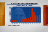 How lobbying keeps 'risky' food on your plate