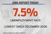 New jobs numbers show we're doing 'okay'