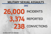 Setback for sexual assault victims in the...