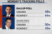 Poll: Race at a statistical tie
