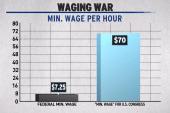 Congress' 'minimum wage': $70/hour