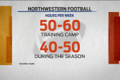 Northwestern players win right to unionize