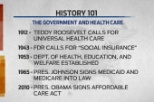 The historical lead-up to Obamacare
