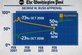 The George W. Bush comeback?