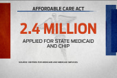 Medicaid expansion successful at state level