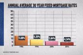 Real estate market still struggling to...