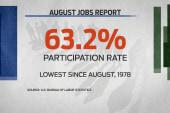 Jobs report looks positive, but not...