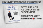 Is US culture weighted against young boys?