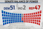 Senate power up for grabs in 2012 elections