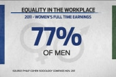 Continuing the fight against the 'pay gap'