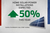 The politics of solar power