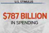 What you don't know about the stimulus