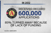 Push to protect Americorps amid spending cuts