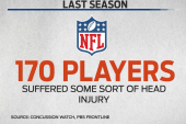 Football brain injuries: Are they worth it?