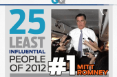 The least influential people of 2012
