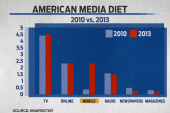 Does America's media diet have room for...