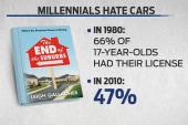 Are millennials fleeing the suburbs?
