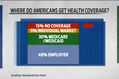 Ari Melber's '3 reasons Obamacare is working'