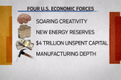 The forces that drive America's economy