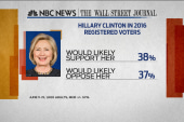 Poll: Americans are split on Hillary