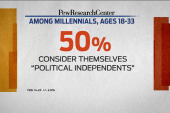 The millennial generation faces big problems