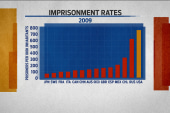 How to end America's incarceration crisis