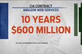 CIA to start using Amazon Cloud System