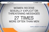 Threatening women online