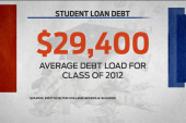Obama tries to fight student loan debt