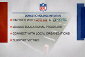 Will the NFL's violence initiatives be...