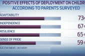Support for military families important...