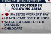 California in crisis as Gov. Brown faces...