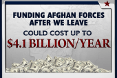 US pledges ongoing financial, military...