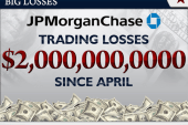 JP Morgan blunder highlights need for...