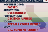 Path cleared for Prop 8 to head to Supreme...