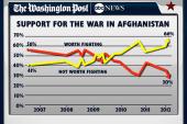 U.S. troops to remain in Afghanistan...
