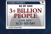 The fight to end global poverty