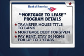 Bank of America to offer rental option for...