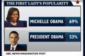 Goff: President Michelle Obama?