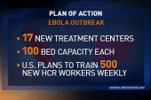 Battling the Ebola outbreak