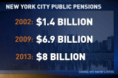 Are New York's pension issues as bad as...